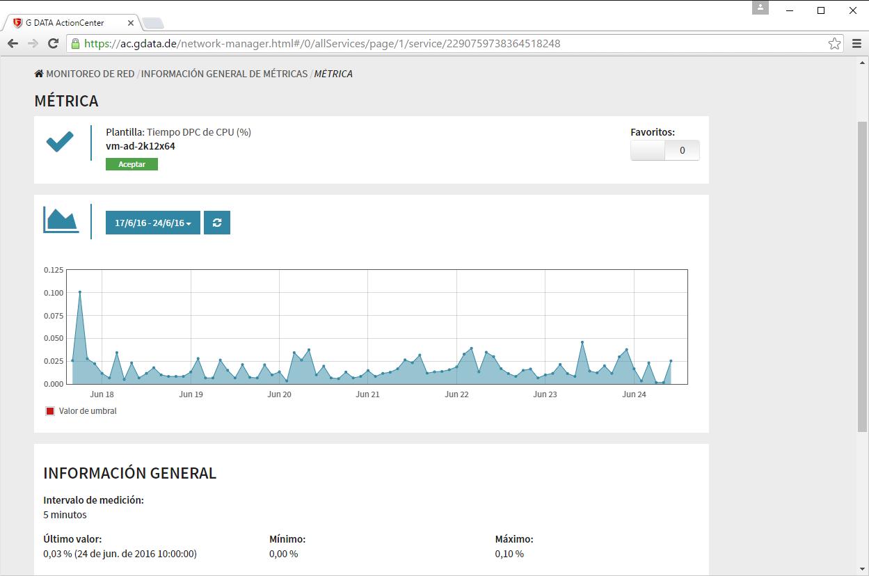 Monitorización de red: rápida reacción ante problemas | G DATA